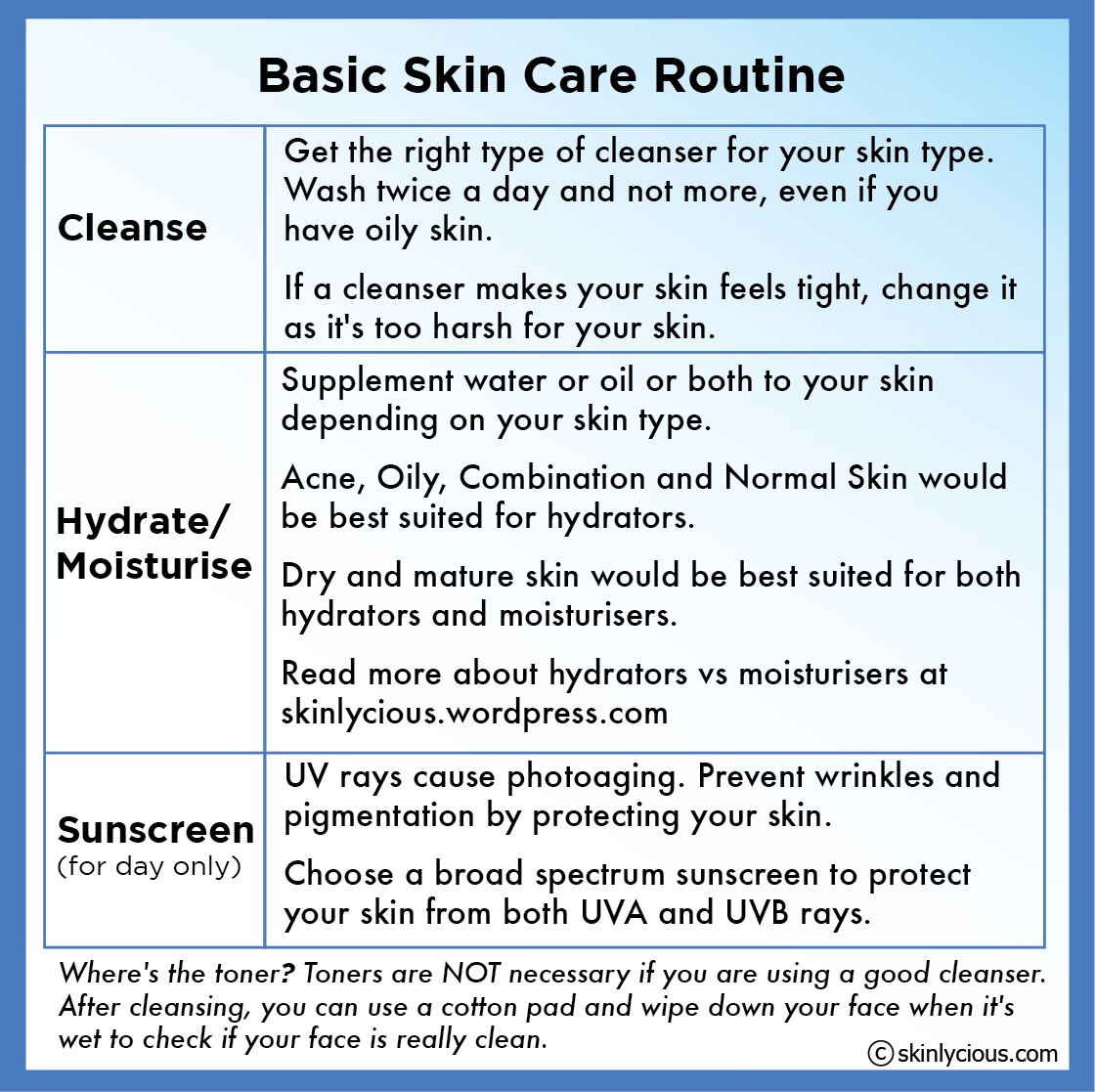basic-skin-care-routine.png