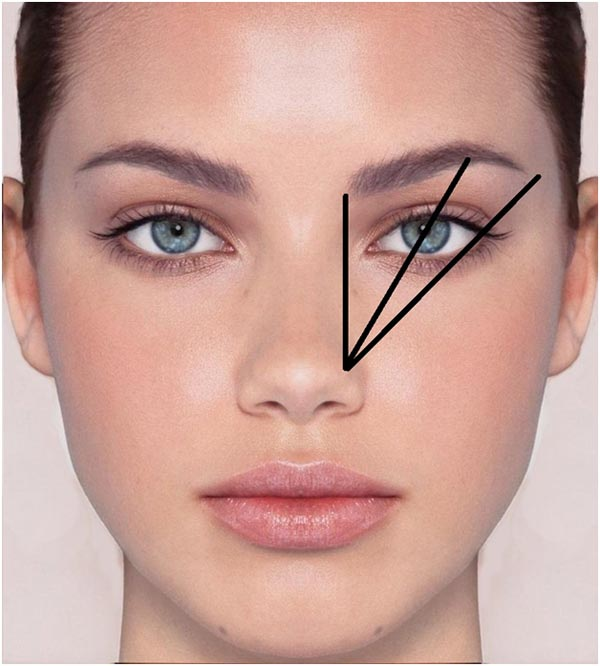 how to determine the shape for eye makeup